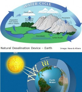 Earth desalination